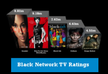 frontpage-tv-ratings-picture-blallywood.com